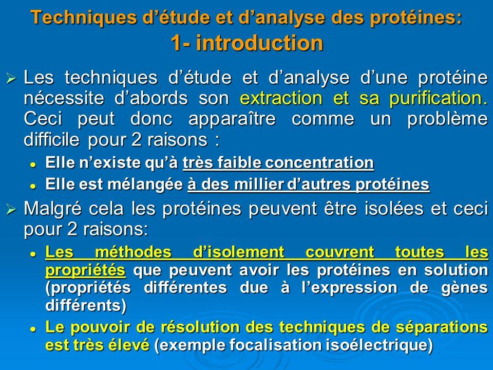 Techniques d'étude et d'analyse des protéines: 1- introduction
