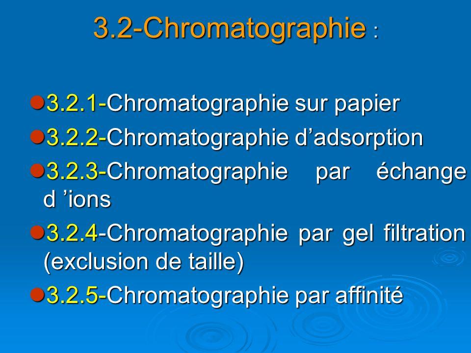 3.2-Chromatographie : 3.2.1-Chromatographie sur papier