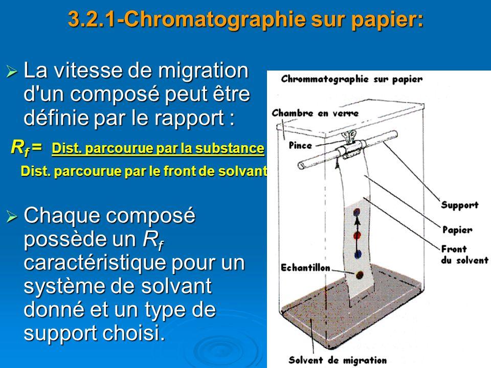 3.2.1-Chromatographie sur papier: