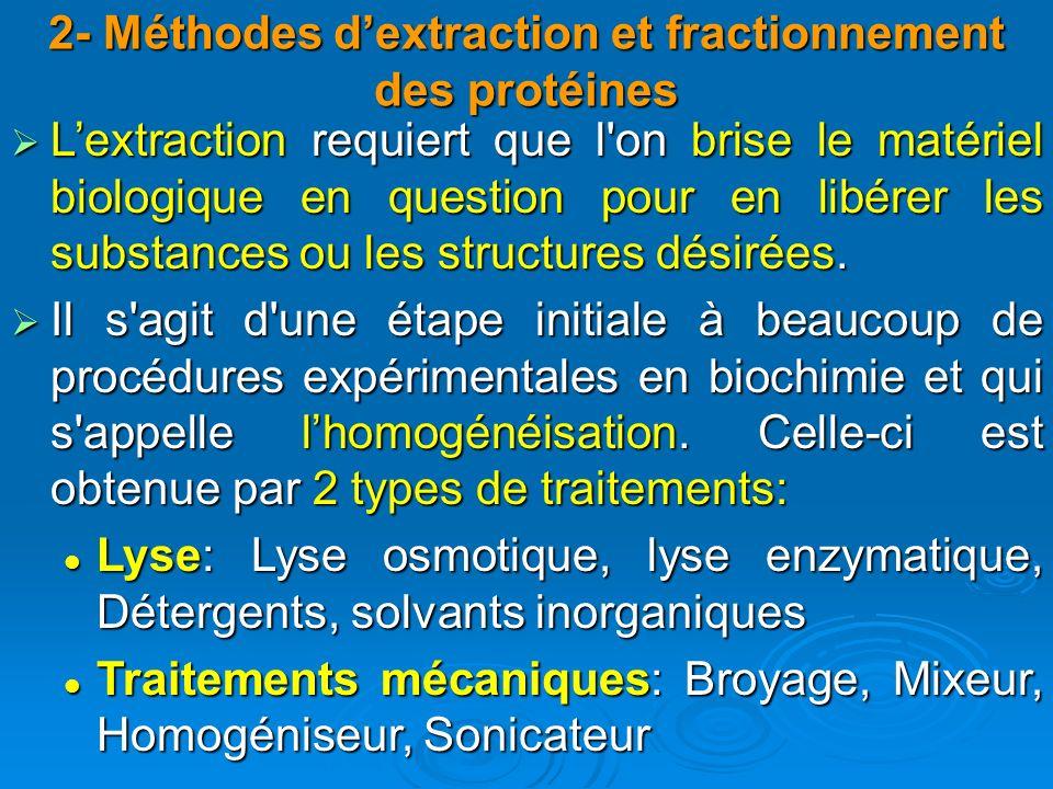 2- Méthodes d'extraction et fractionnement des protéines