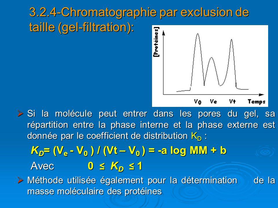 3.2.4-Chromatographie par exclusion de taille (gel-filtration):