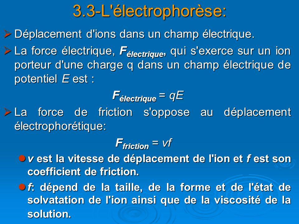 3.3-L électrophorèse: Déplacement d ions dans un champ électrique.