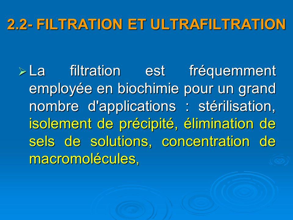 2.2- FILTRATION ET ULTRAFILTRATION