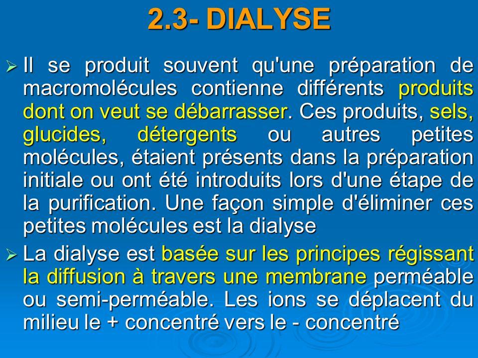 2.3- DIALYSE