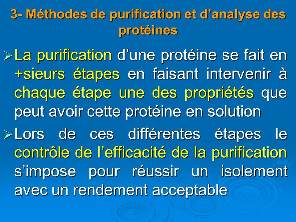 3- Méthodes de purification et d'analyse des protéines