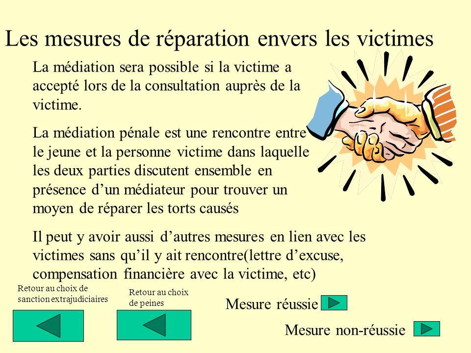 Les mesures de réparation envers les victimes