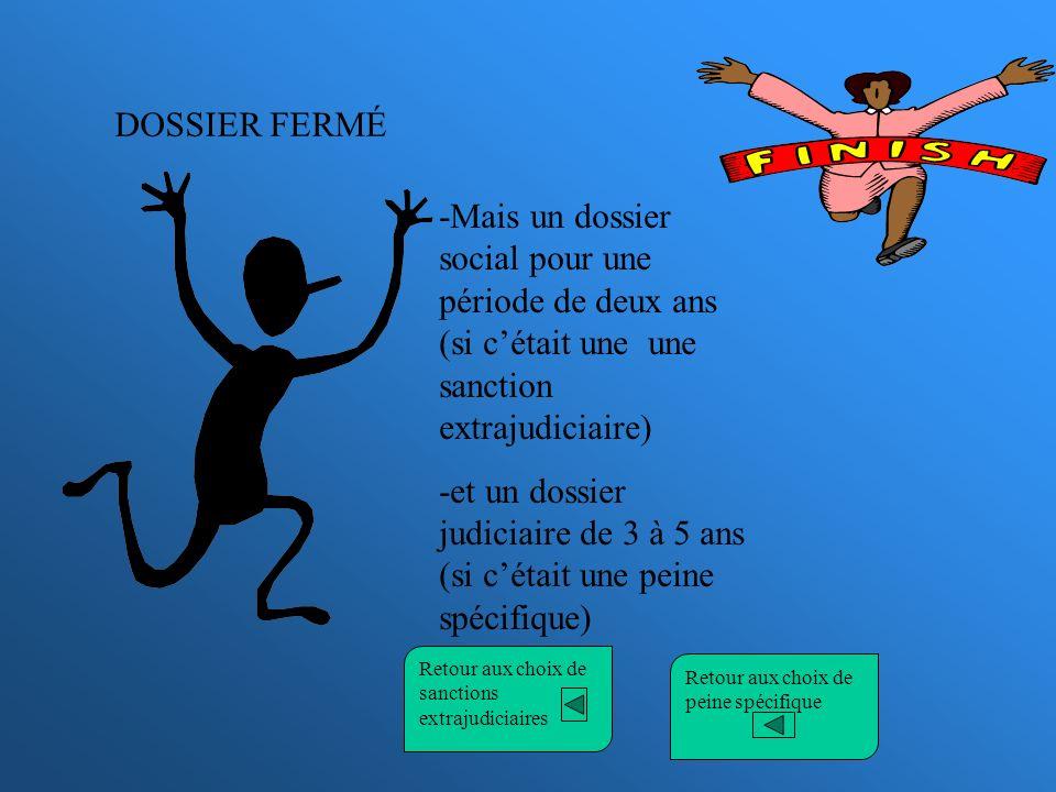 DOSSIER FERMÉ -Mais un dossier social pour une période de deux ans (si c'était une une sanction extrajudiciaire)