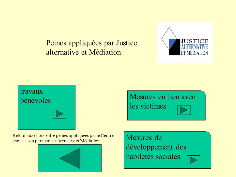 Peines appliquées par Justice alternative et Médiation