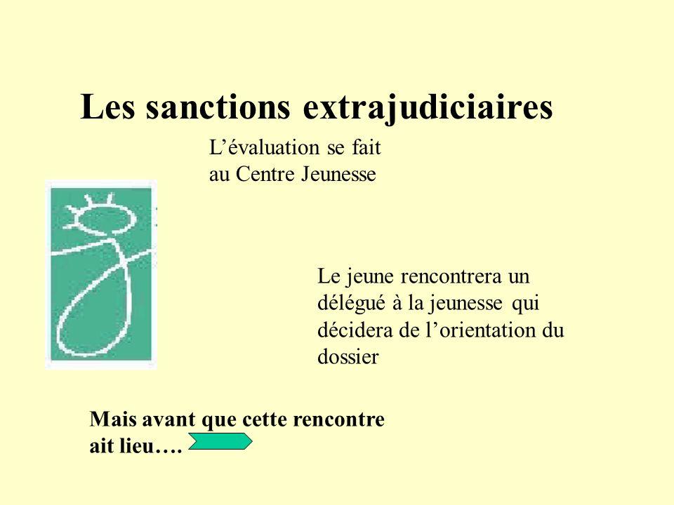 Les sanctions extrajudiciaires