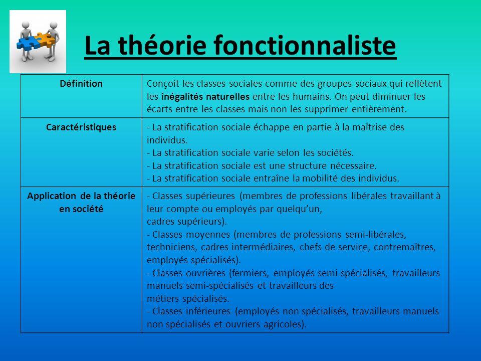 La théorie fonctionnaliste