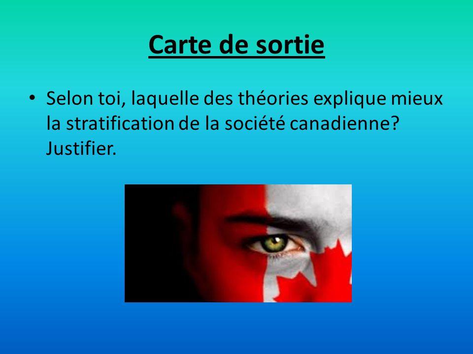 Carte de sortie Selon toi, laquelle des théories explique mieux la stratification de la société canadienne.