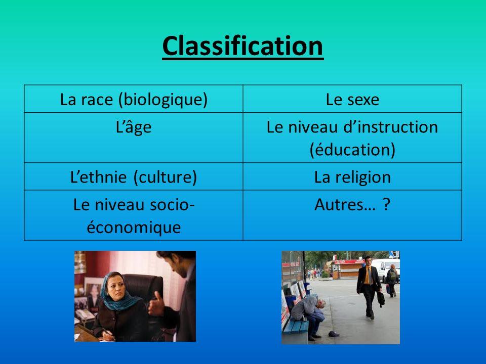 Classification La race (biologique) Le sexe L'âge