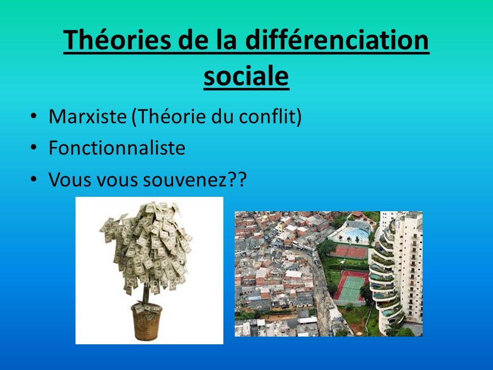 Théories de la différenciation sociale