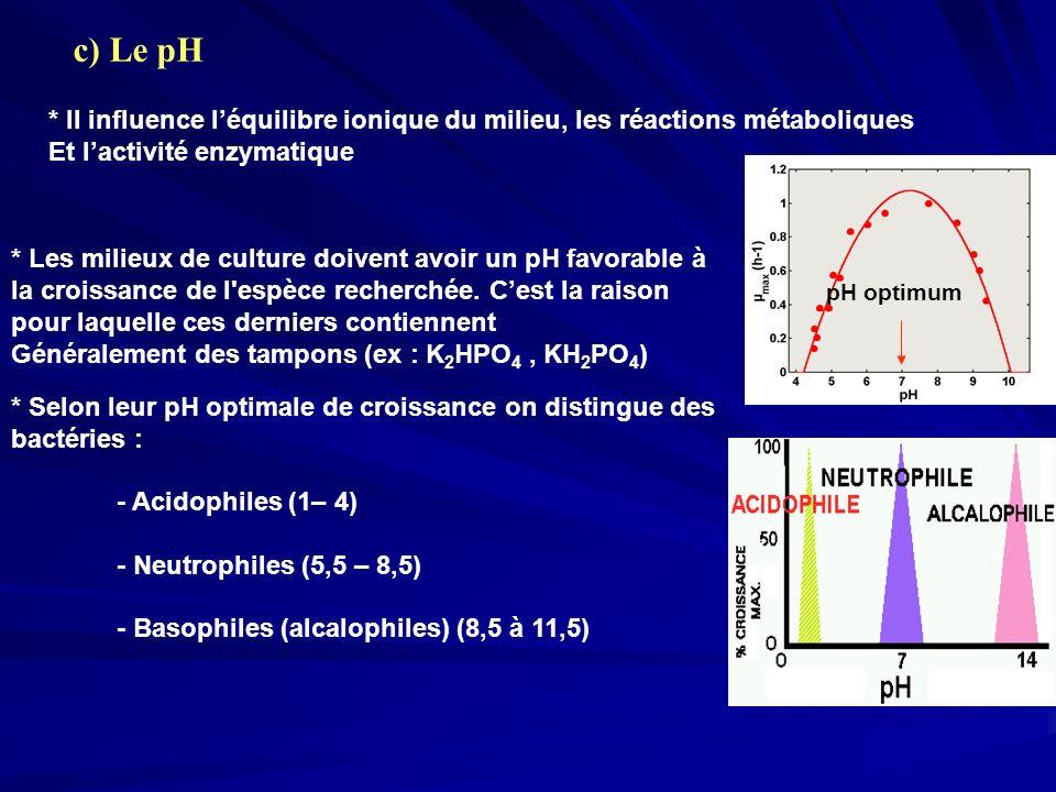 c) Le pH * Il influence l'équilibre ionique du milieu, les réactions métaboliques. Et l'activité enzymatique.