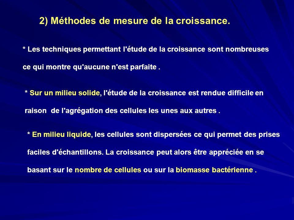 2) Méthodes de mesure de la croissance.