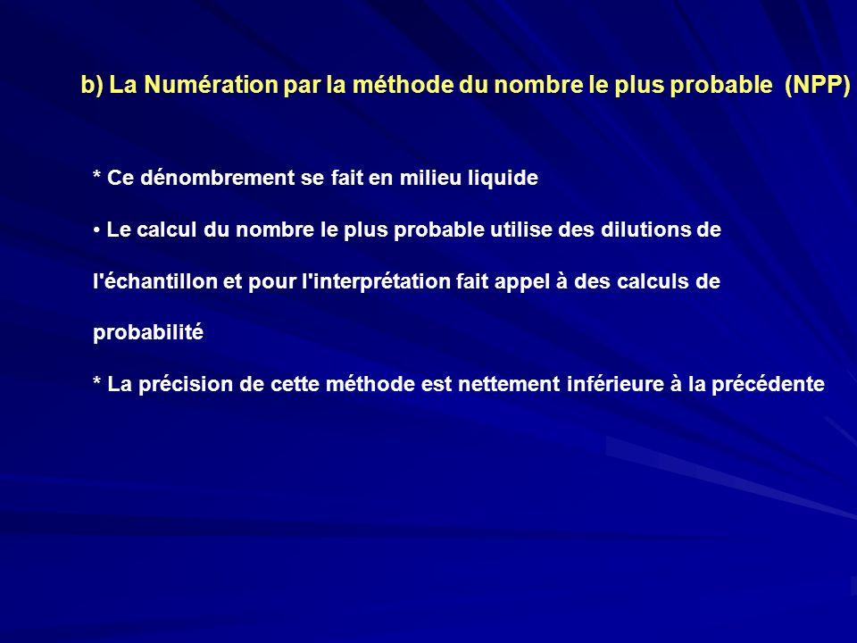 b) La Numération par la méthode du nombre le plus probable (NPP)