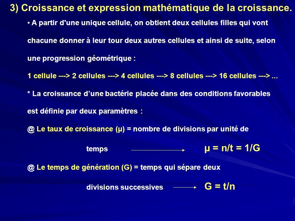 3) Croissance et expression mathématique de la croissance.