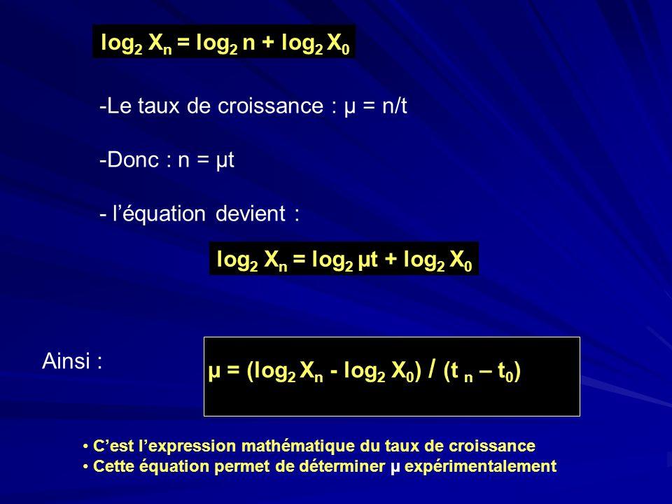 Le taux de croissance : µ = n/t Donc : n = µt - l'équation devient :