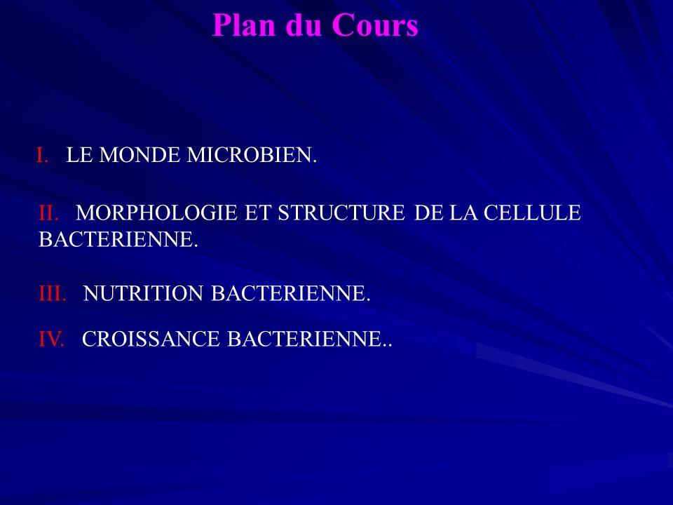 Plan du Cours I. LE MONDE MICROBIEN.