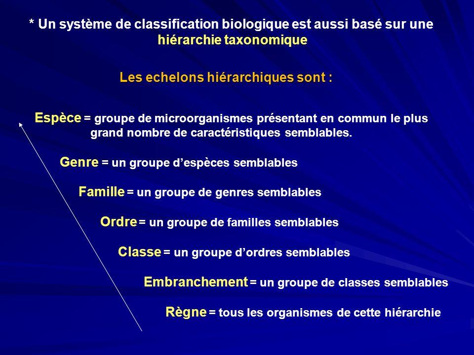 * Un système de classification biologique est aussi basé sur une