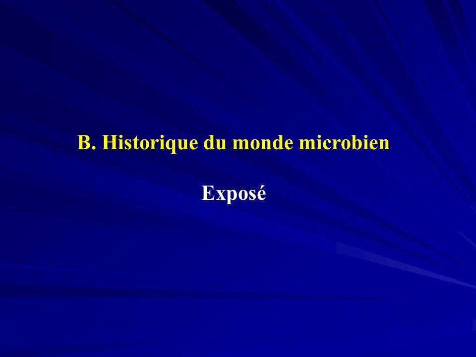 B. Historique du monde microbien