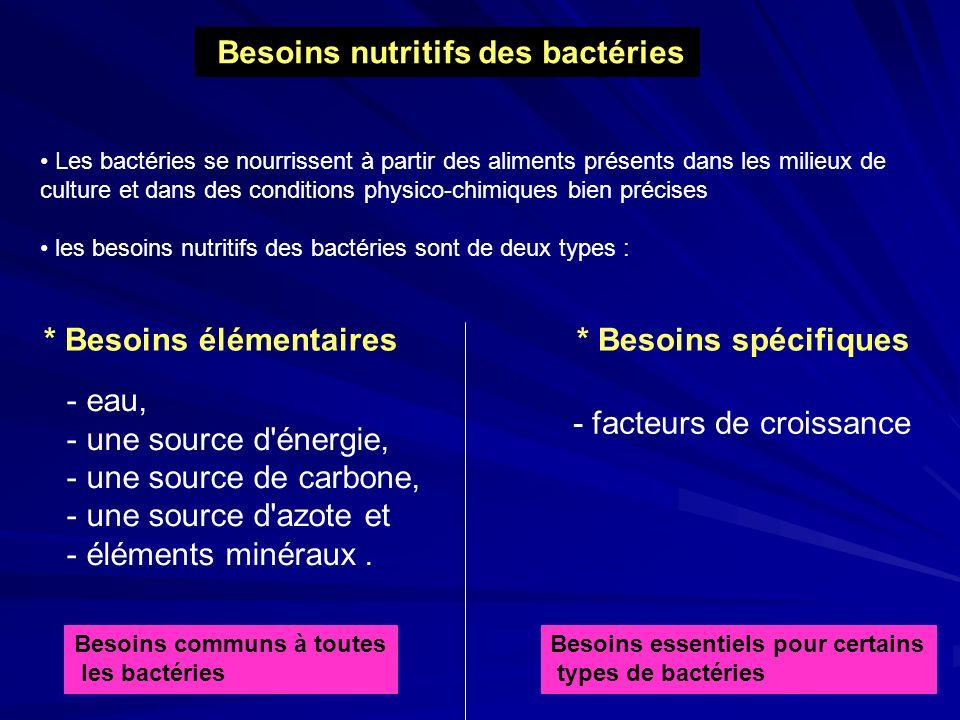 Besoins nutritifs des bactéries