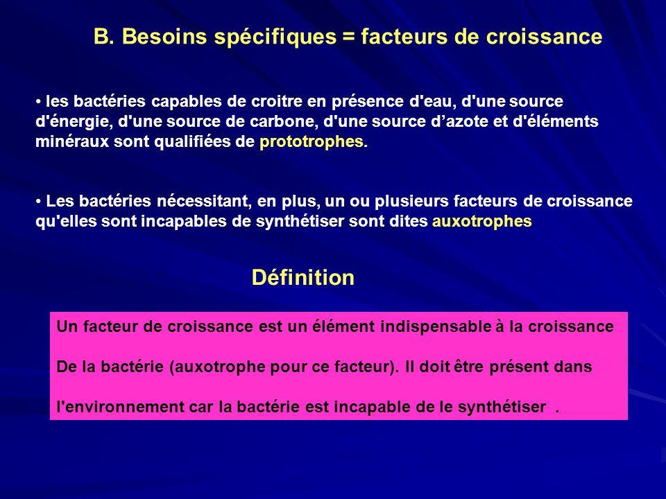 B. Besoins spécifiques = facteurs de croissance