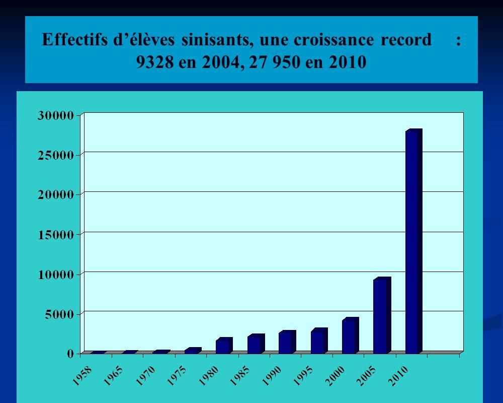 Effectifs d'élèves sinisants, une croissance record