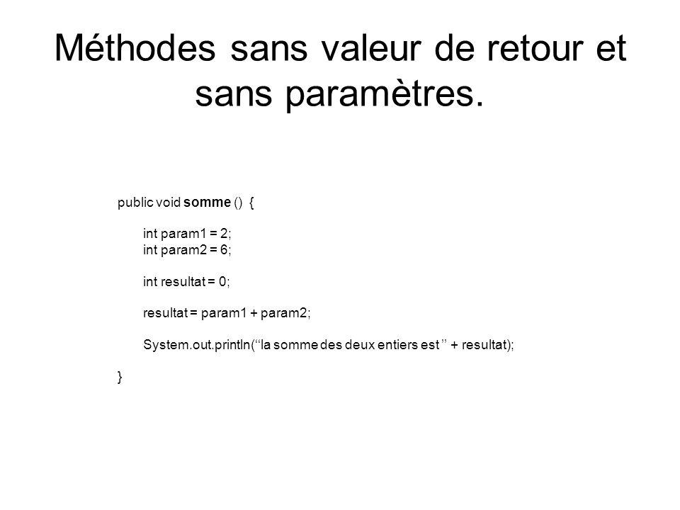 Méthodes sans valeur de retour et sans paramètres.
