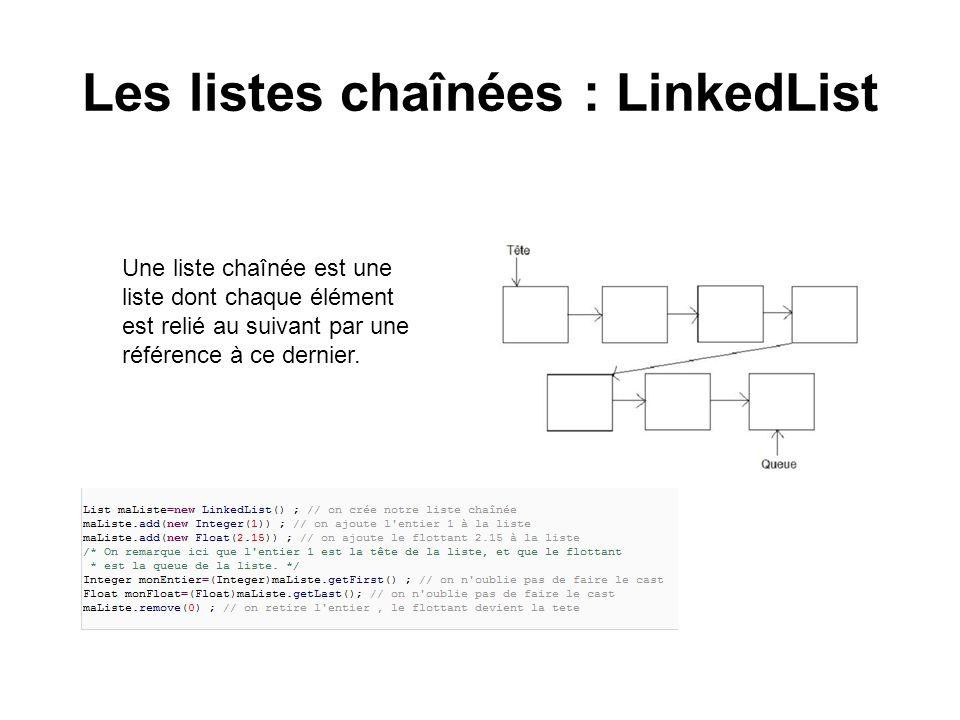 Les listes chaînées : LinkedList