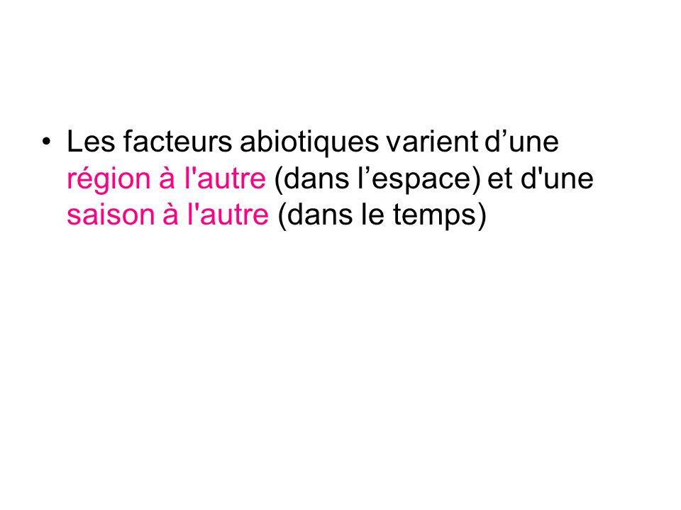 Les facteurs abiotiques varient d'une région à l autre (dans l'espace) et d une saison à l autre (dans le temps)