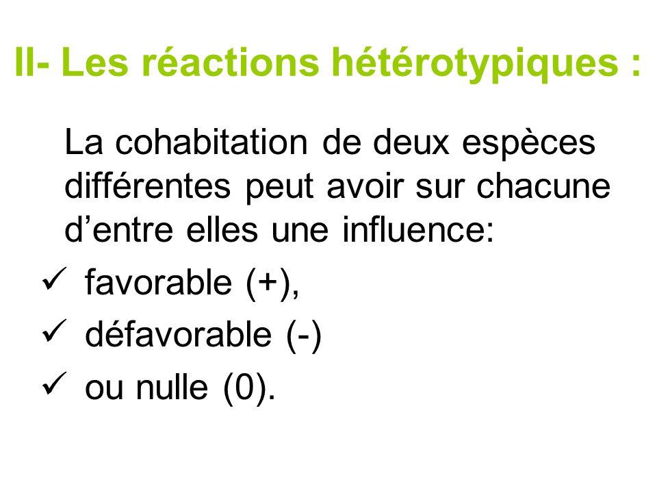 II- Les réactions hétérotypiques :