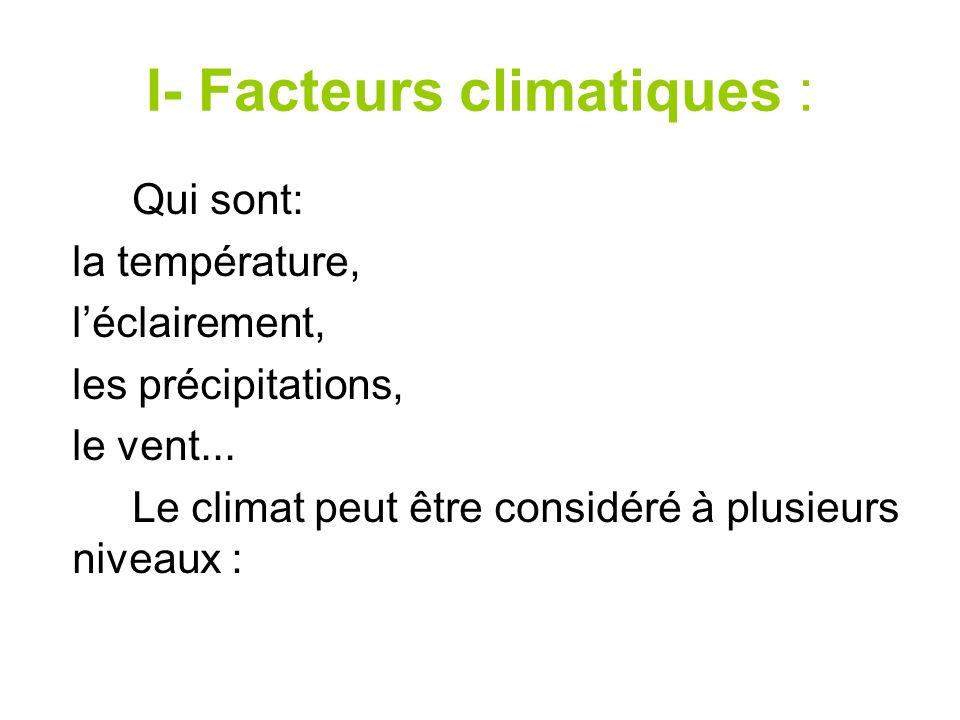 I- Facteurs climatiques :