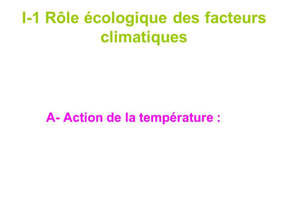 I-1 Rôle écologique des facteurs climatiques