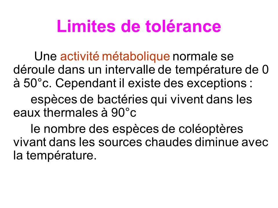 Limites de tolérance Une activité métabolique normale se déroule dans un intervalle de température de 0 à 50°c. Cependant il existe des exceptions :