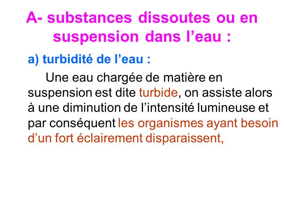 A- substances dissoutes ou en suspension dans l'eau :