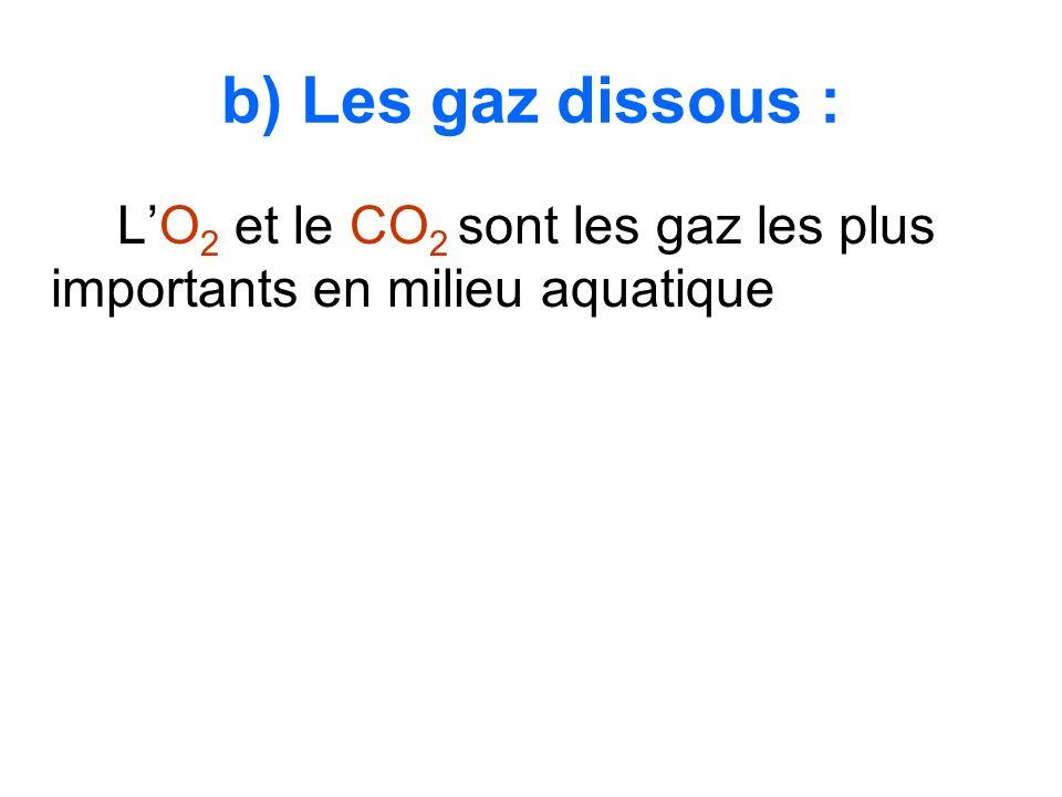 b) Les gaz dissous : L'O2 et le CO2 sont les gaz les plus importants en milieu aquatique