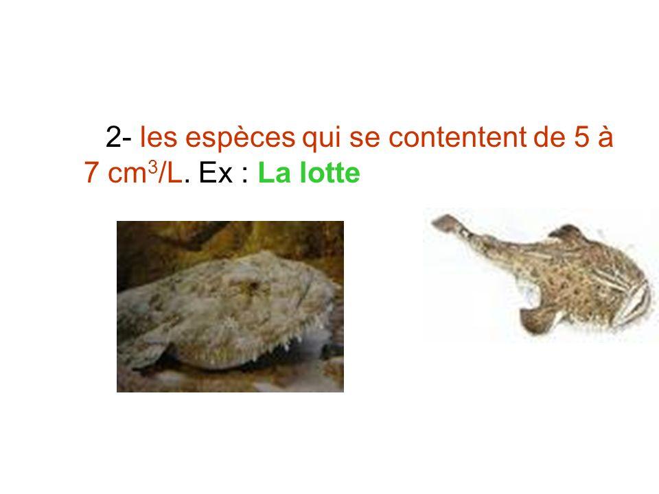 2- les espèces qui se contentent de 5 à 7 cm3/L. Ex : La lotte