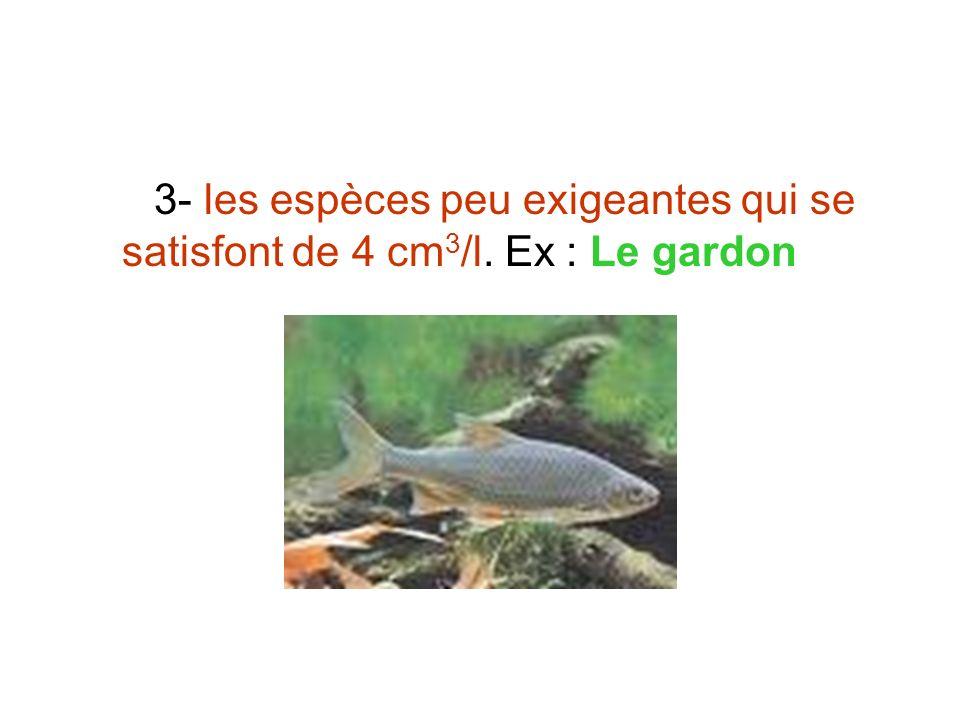 3- les espèces peu exigeantes qui se satisfont de 4 cm3/l