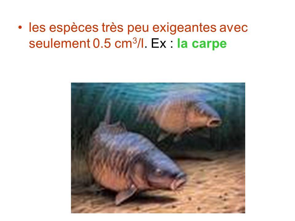 les espèces très peu exigeantes avec seulement 0. 5 cm3/l