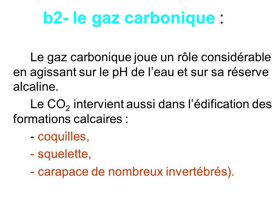 b2- le gaz carbonique :Le gaz carbonique joue un rôle considérable en agissant sur le pH de l'eau et sur sa réserve alcaline.