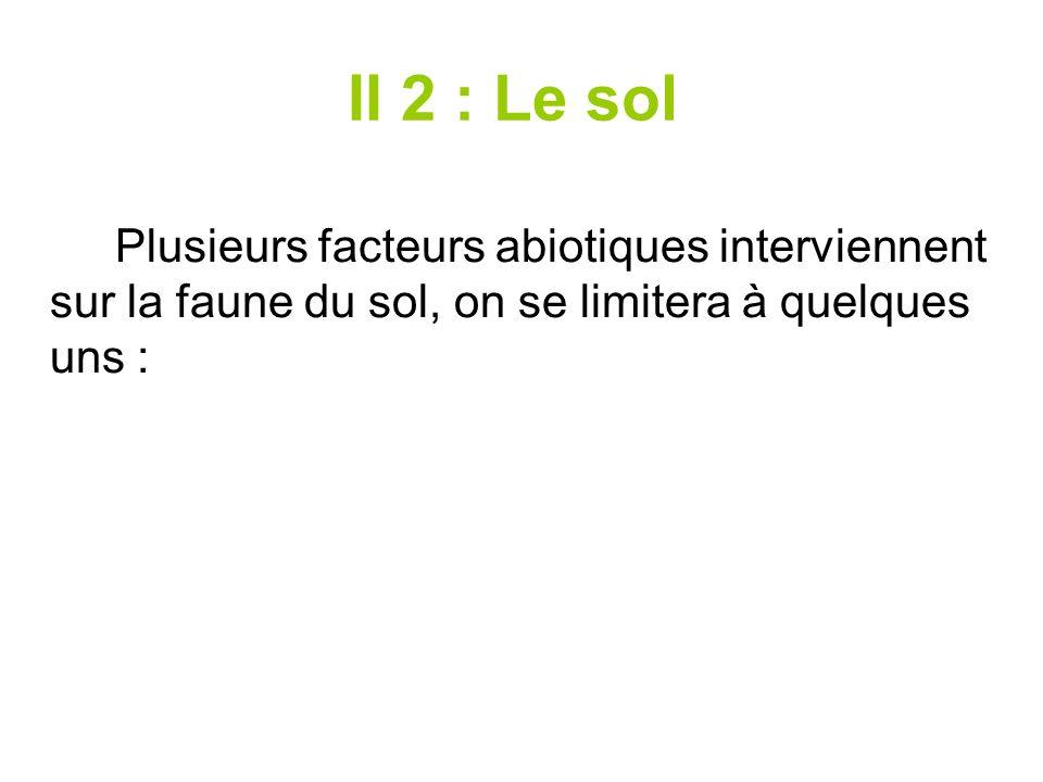 II 2 : Le sol Plusieurs facteurs abiotiques interviennent sur la faune du sol, on se limitera à quelques uns :