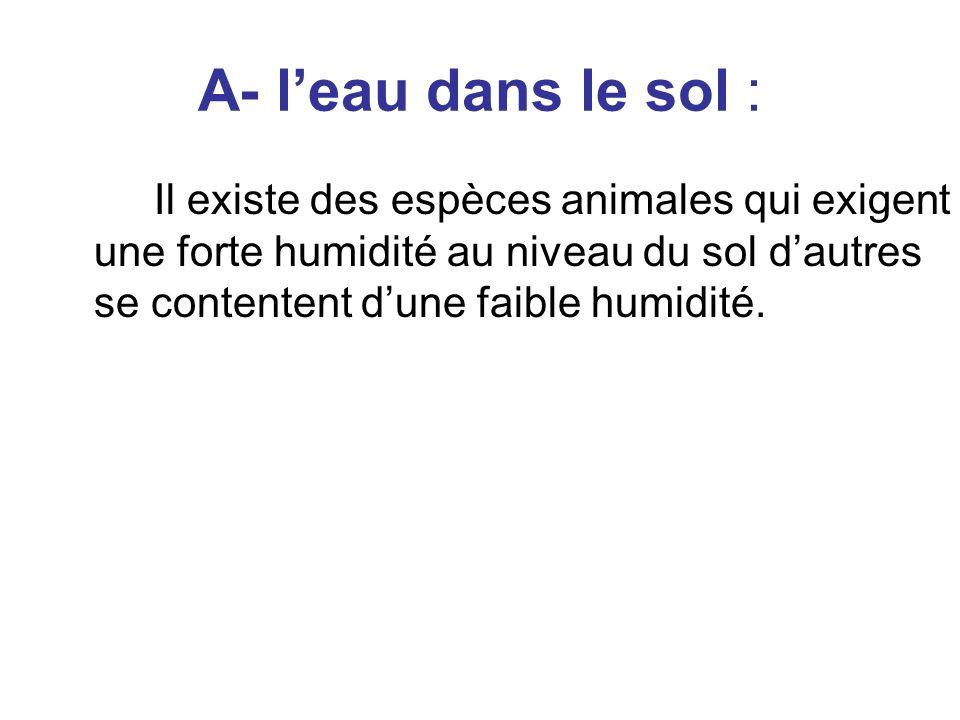 A- l'eau dans le sol :Il existe des espèces animales qui exigent une forte humidité au niveau du sol d'autres se contentent d'une faible humidité.