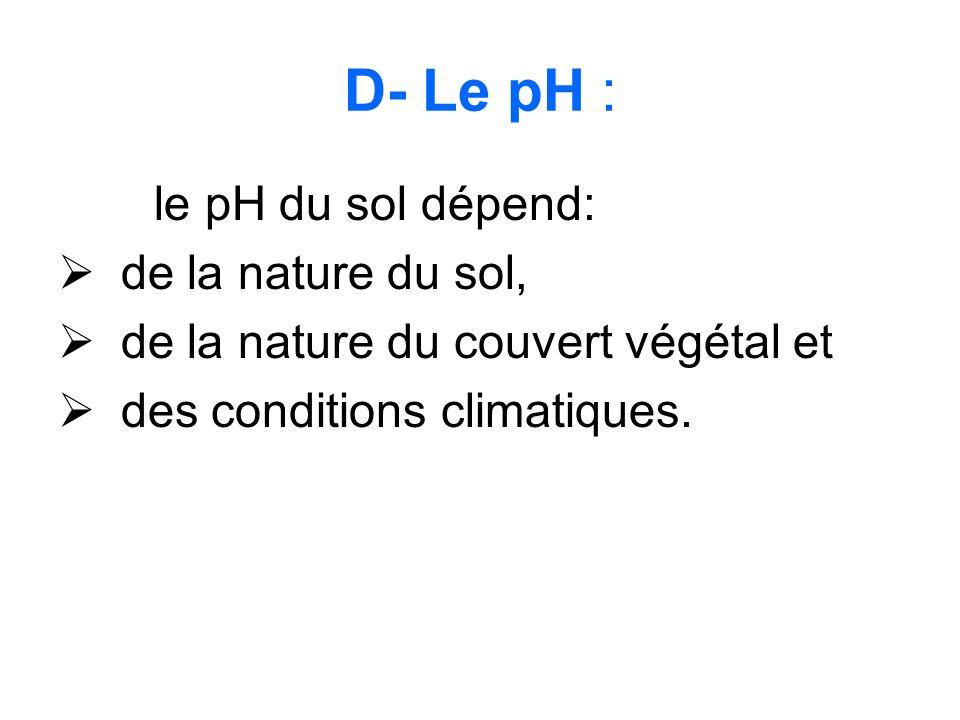 D- Le pH : de la nature du sol, de la nature du couvert végétal et