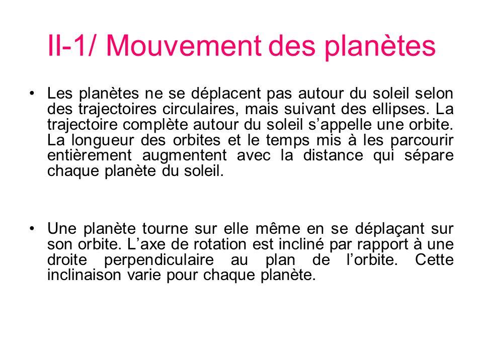 II-1/ Mouvement des planètes