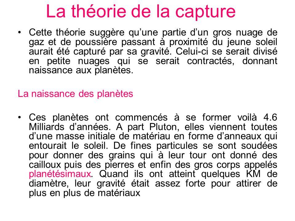 La théorie de la capture