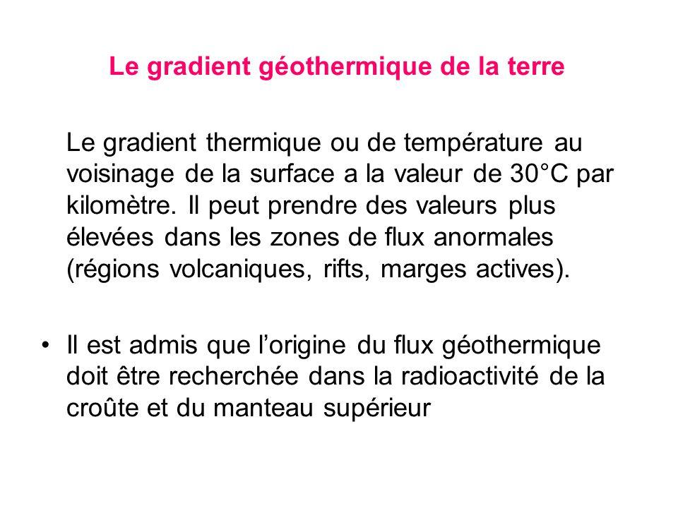 Le gradient géothermique de la terre