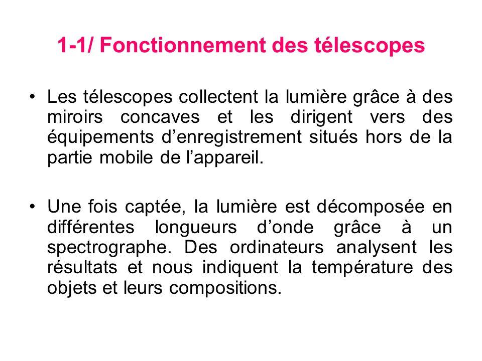 1-1/ Fonctionnement des télescopes