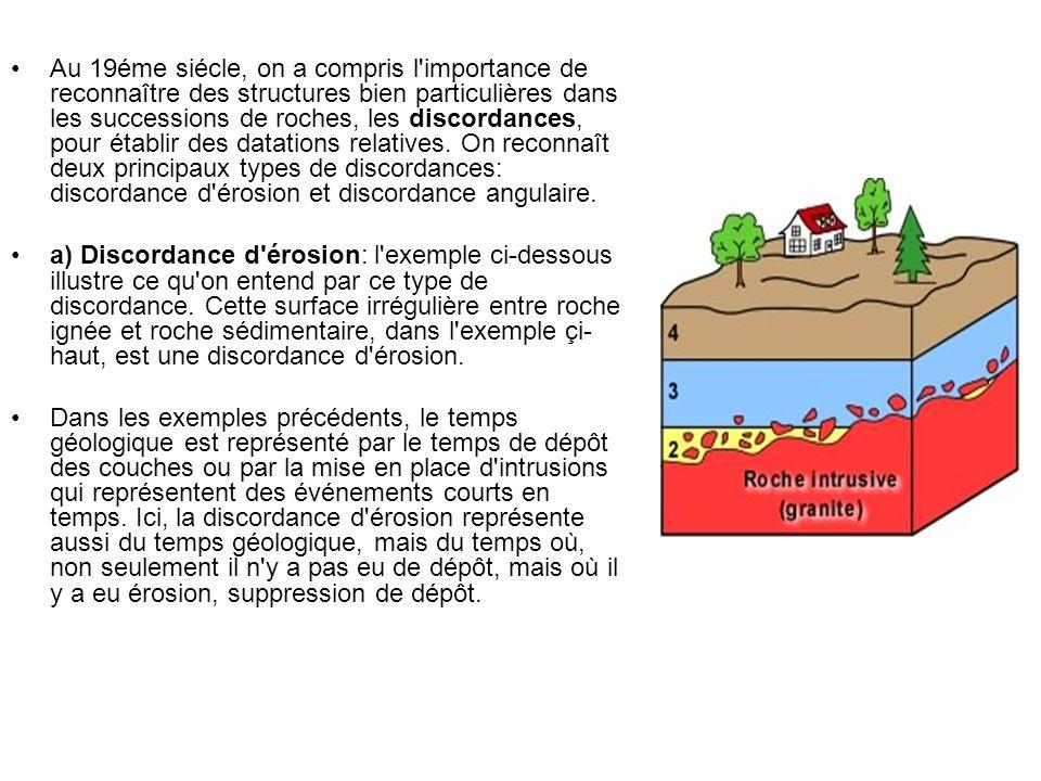 Au 19éme siécle, on a compris l importance de reconnaître des structures bien particulières dans les successions de roches, les discordances, pour établir des datations relatives. On reconnaît deux principaux types de discordances: discordance d érosion et discordance angulaire.