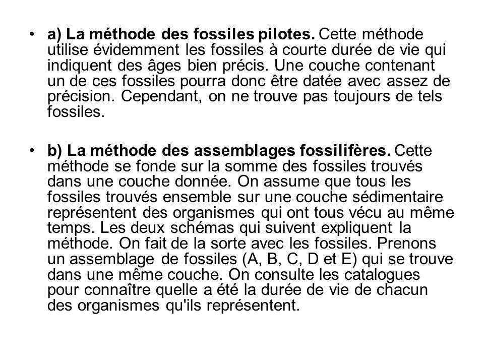a) La méthode des fossiles pilotes
